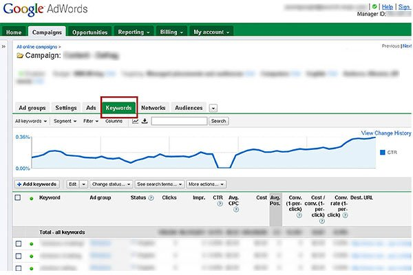 Prinou Adwords Screenshot 2